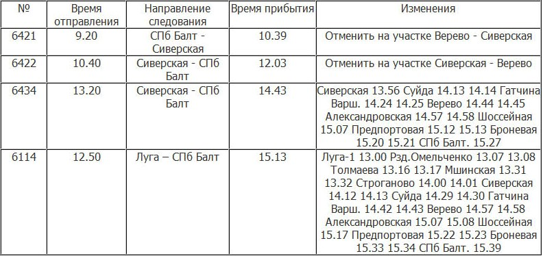 на участке Санкт-Петербург